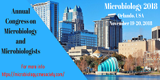 Annual Congress on Mirobiology and Microbiologists 2018